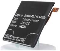 Аккумулятор iBatt iB-U1-M2376 2900mAh для Nokia Nokia 5, 5 Dual SIM, TA-1044, 5 Dual SIM TD-LTE LATAM