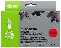 Заправочный комплект CACTUS CS-RK-PG510, 30мл